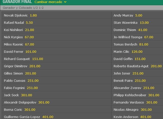 apuestas de tenis cuotas bet365 roland garros